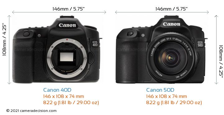 Canon 40D vs Canon 50D Camera Size Comparison - Front View