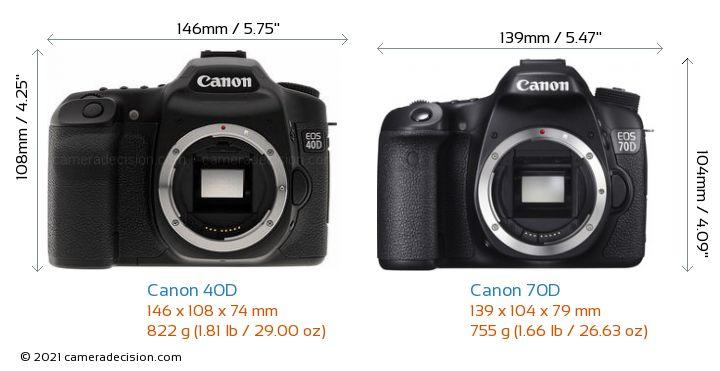 Canon 40D vs Canon 70D Camera Size Comparison - Front View