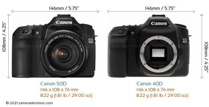 Canon 50D vs Canon 40D Camera Size Comparison - Front View