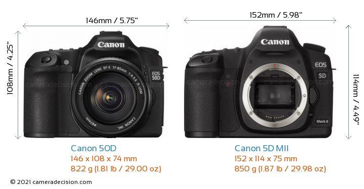 canon 50d vs canon 5d mii detailed comparison
