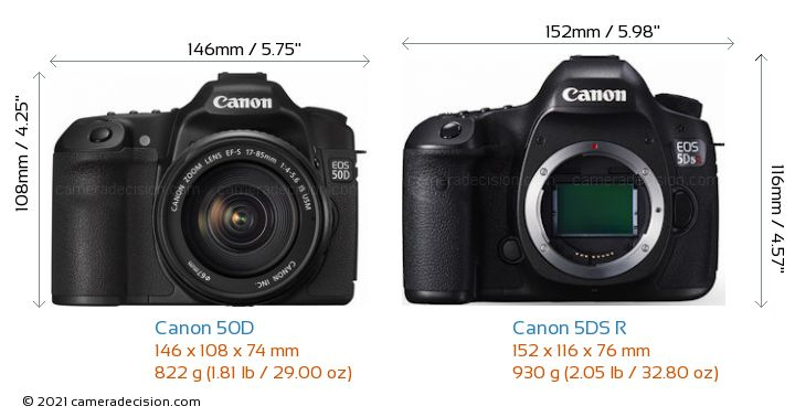 Canon 50D vs Canon 5DS R Camera Size Comparison - Front View
