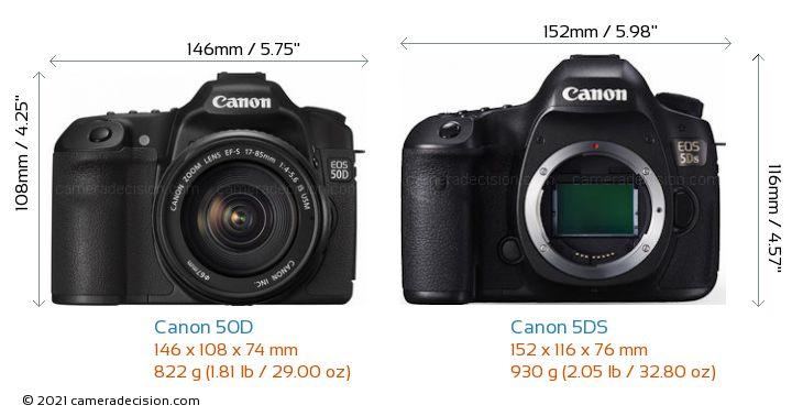Canon 50D vs Canon 5DS Camera Size Comparison - Front View