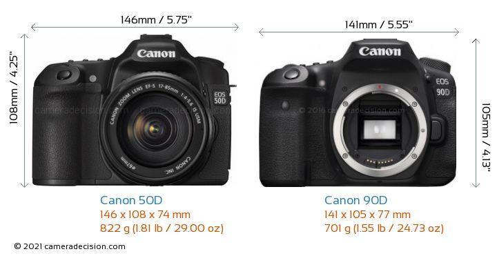Canon 50D vs Canon 90D Camera Size Comparison - Front View