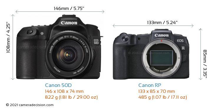 Canon 50D vs Canon RP Camera Size Comparison - Front View