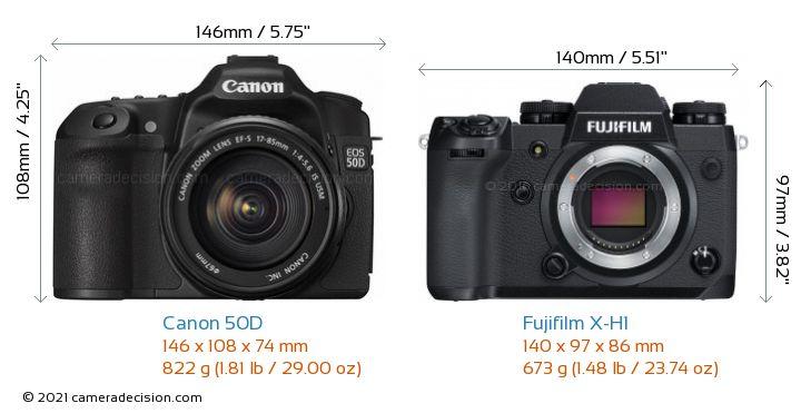 Canon 50D vs Fujifilm X-H1 Camera Size Comparison - Front View