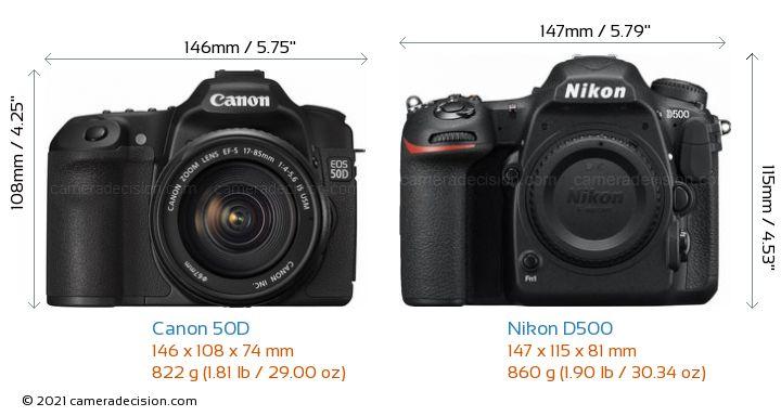Canon 50D vs Nikon D500 Camera Size Comparison - Front View