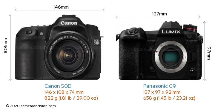 Canon 50D vs Panasonic G9 Camera Size Comparison - Front View