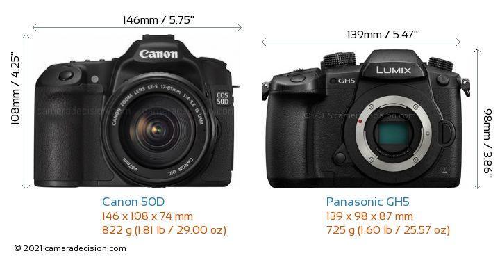 Canon 50D vs Panasonic GH5 Camera Size Comparison - Front View