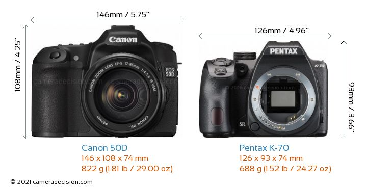 Canon 50D vs Pentax K-70 Camera Size Comparison - Front View
