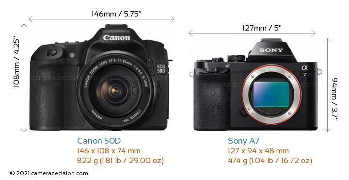 Canon 50D vs Sony A7 Camera Size Comparison - Front View