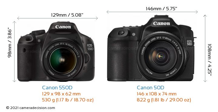 Canon 550D vs Canon 50D Camera Size Comparison - Front View