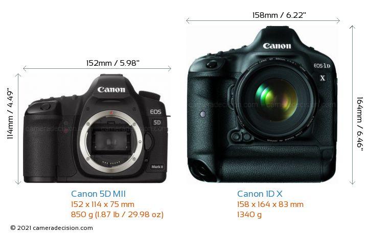 Canon 5D MII vs Canon 1D X Camera Size Comparison - Front View