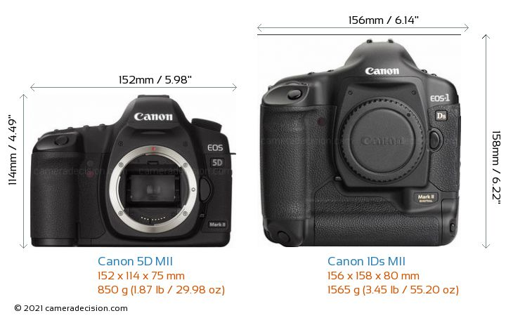Canon 5D MII vs Canon 1Ds MII Camera Size Comparison - Front View