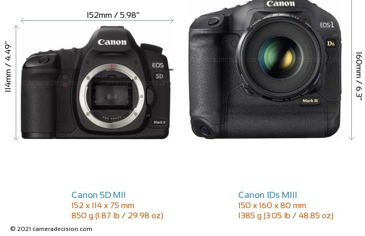 Canon 5D MII vs Canon 1Ds MIII Camera Size Comparison - Front View