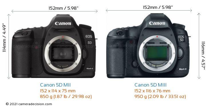 Canon 5D MII vs Canon 5D MIII Camera Size Comparison - Front View