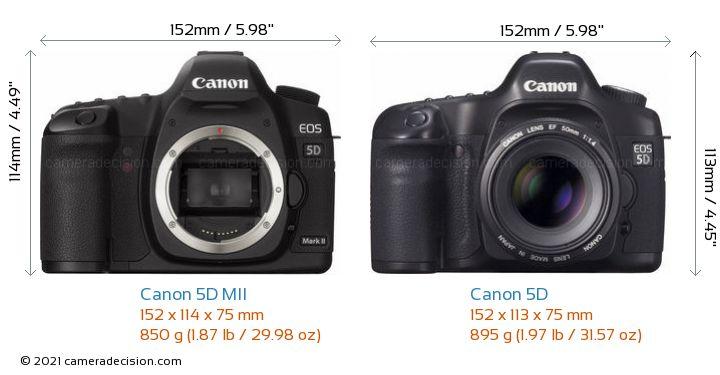 Canon 5D MII vs Canon 5D Camera Size Comparison - Front View
