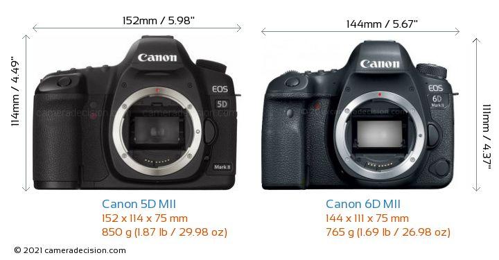 Canon 5D MII vs Canon 6D MII Camera Size Comparison - Front View