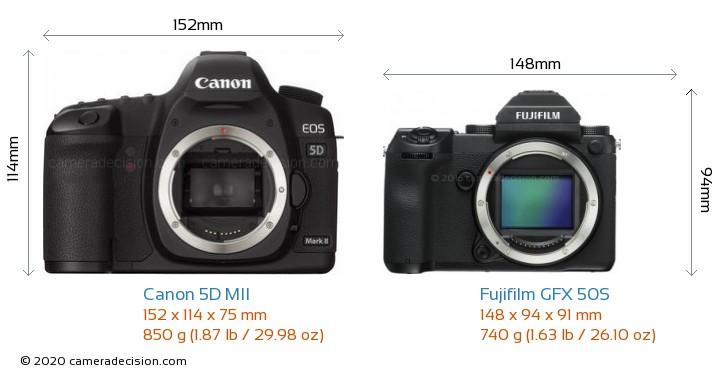 Canon 5D MII vs Fujifilm GFX 50S Camera Size Comparison - Front View