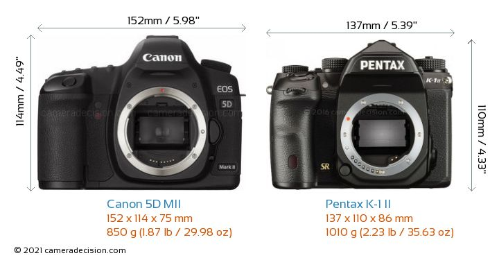 Canon 5D MII vs Pentax K-1 II Camera Size Comparison - Front View