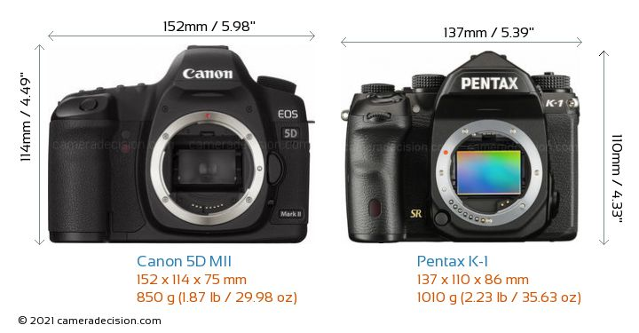 Canon 5D MII vs Pentax K-1 Camera Size Comparison - Front View