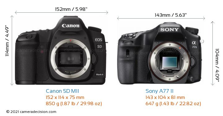 Canon 5D MII vs Sony A77 II Camera Size Comparison - Front View
