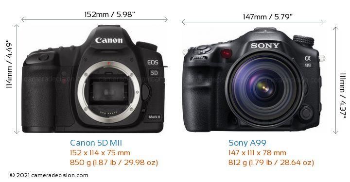 Canon 5D MII vs Sony A99 Camera Size Comparison - Front View