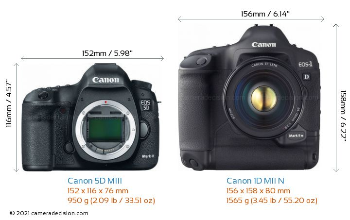 Canon 5D MIII vs Canon 1D MII N Camera Size Comparison - Front View