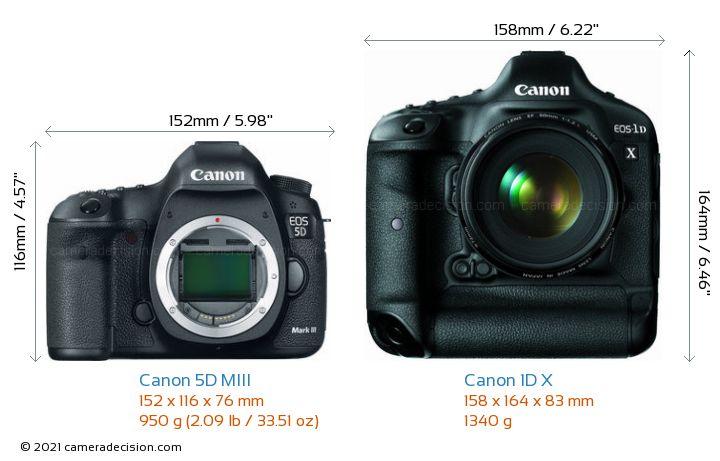 Canon 5D MIII vs Canon 1D X Camera Size Comparison - Front View