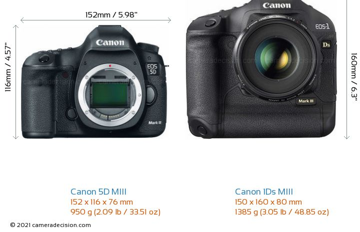 Canon 5D MIII vs Canon 1Ds MIII Camera Size Comparison - Front View