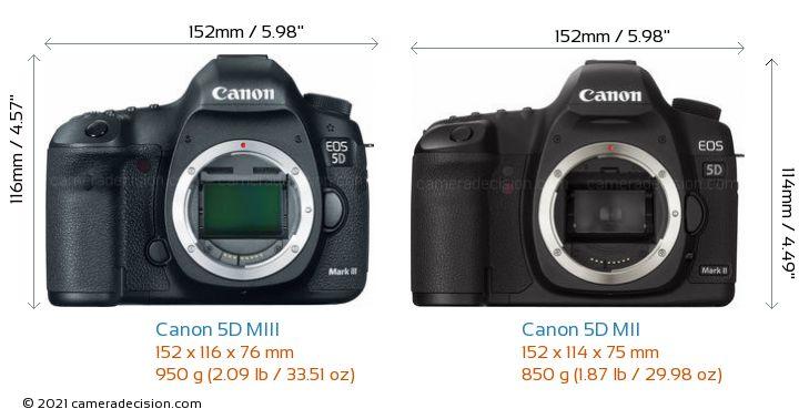 Canon 5D MIII vs Canon 5D MII Camera Size Comparison - Front View