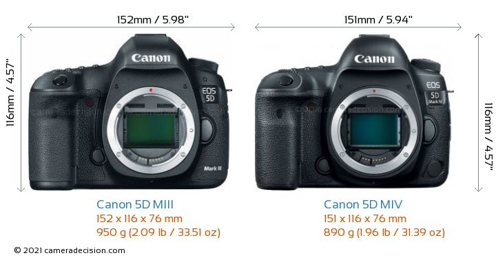 Canon 5D MIII vs Canon 5D MIV Camera Size Comparison - Front View