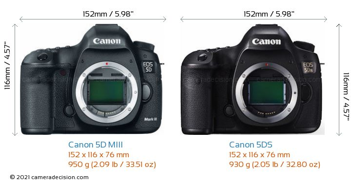 Canon 5D MIII vs Canon 5DS Camera Size Comparison - Front View
