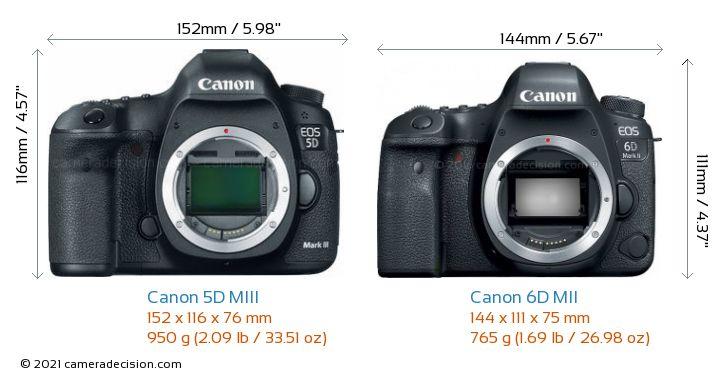 Canon 5D MIII vs Canon 6D MII Camera Size Comparison - Front View