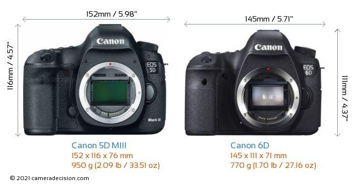 Canon 5D MIII vs Canon 6D Camera Size Comparison - Front View