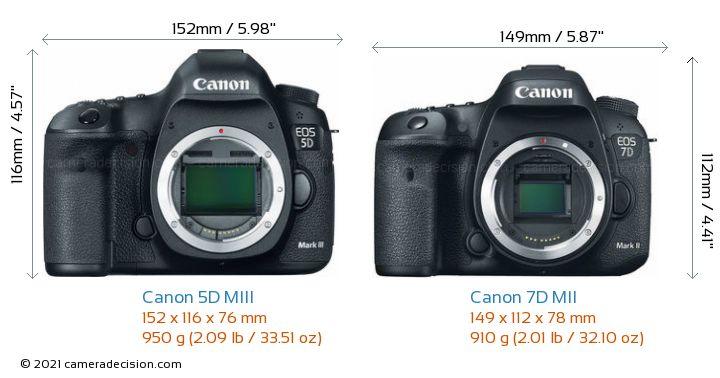 Canon 5D MIII vs Canon 7D MII Camera Size Comparison - Front View