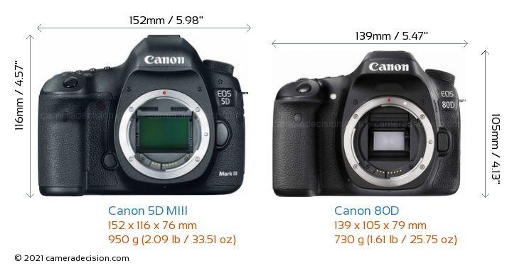 Canon 5D MIII vs Canon 80D Camera Size Comparison - Front View