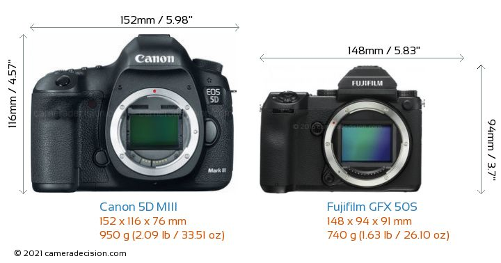 Canon 5D MIII vs Fujifilm GFX 50S Camera Size Comparison - Front View
