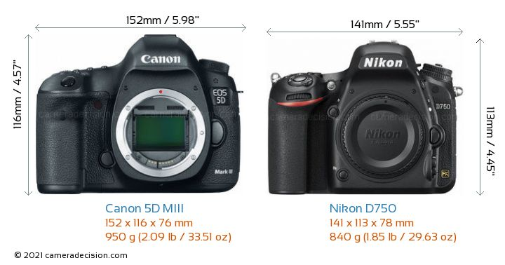 Canon 5D MIII vs Nikon D750 Camera Size Comparison - Front View