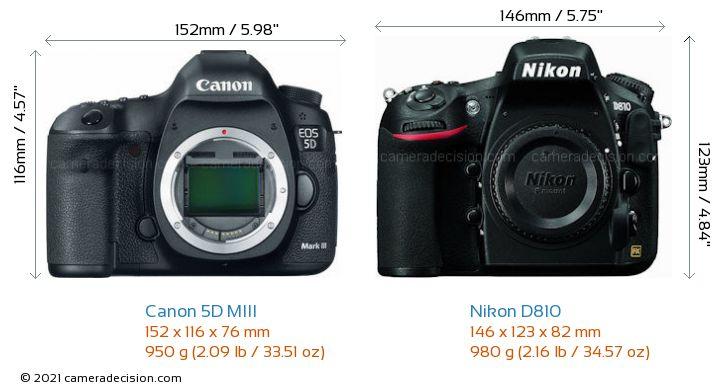 Canon 5D MIII vs Nikon D810 Camera Size Comparison - Front View
