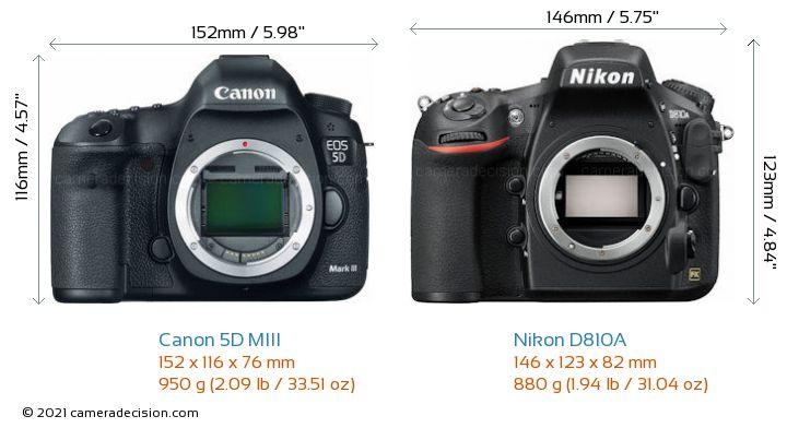 Canon 5D MIII vs Nikon D810A Camera Size Comparison - Front View