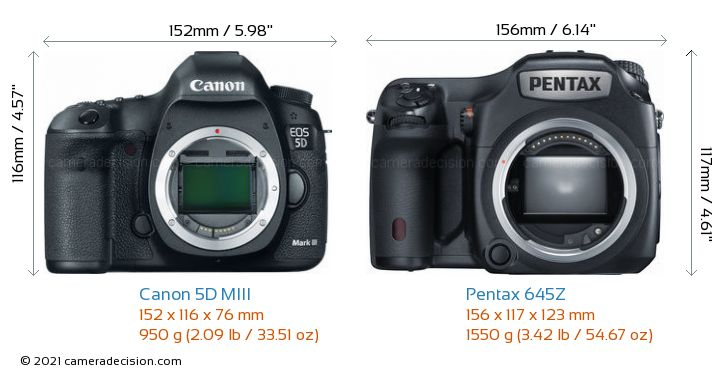 Canon 5D MIII vs Pentax 645Z Camera Size Comparison - Front View