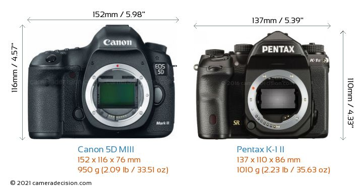 Canon 5D MIII vs Pentax K-1 II Camera Size Comparison - Front View