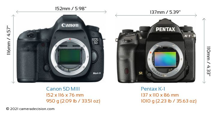 Canon 5D MIII vs Pentax K-1 Camera Size Comparison - Front View