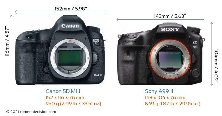 Canon 5D MIII vs Sony A99 II Camera Size Comparison - Front View