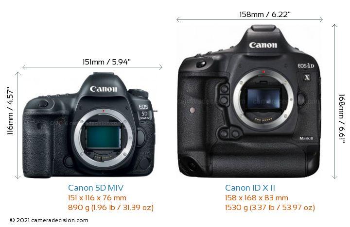 Canon 5D Mark IV vs Canon 1D X II Camera Size Comparison - Front View