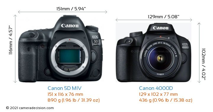 Canon 5D MIV vs Canon 4000D Camera Size Comparison - Front View