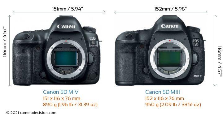Canon 5D MIV vs Canon 5D MIII Camera Size Comparison - Front View