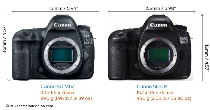Canon 5D MIV vs Canon 5DS R Camera Size Comparison - Front View