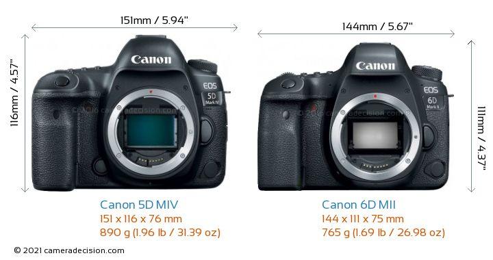 Canon 5D MIV vs Canon 6D MII Camera Size Comparison - Front View