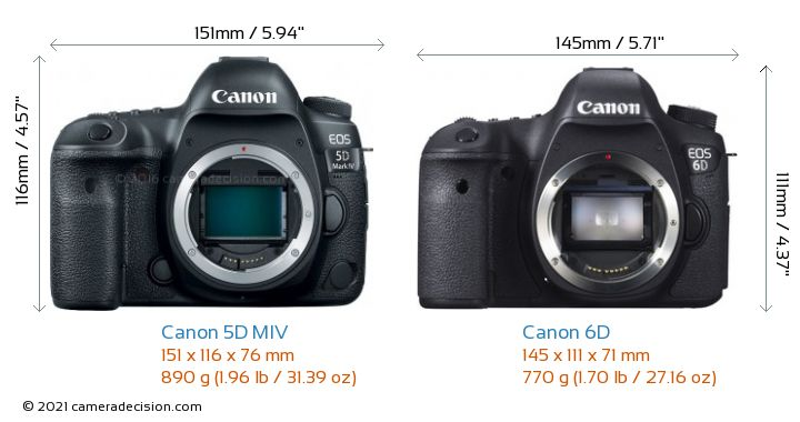 Canon 5D MIV vs Canon 6D Camera Size Comparison - Front View